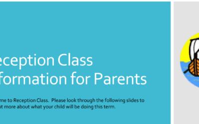 Reception Class Information For Parents